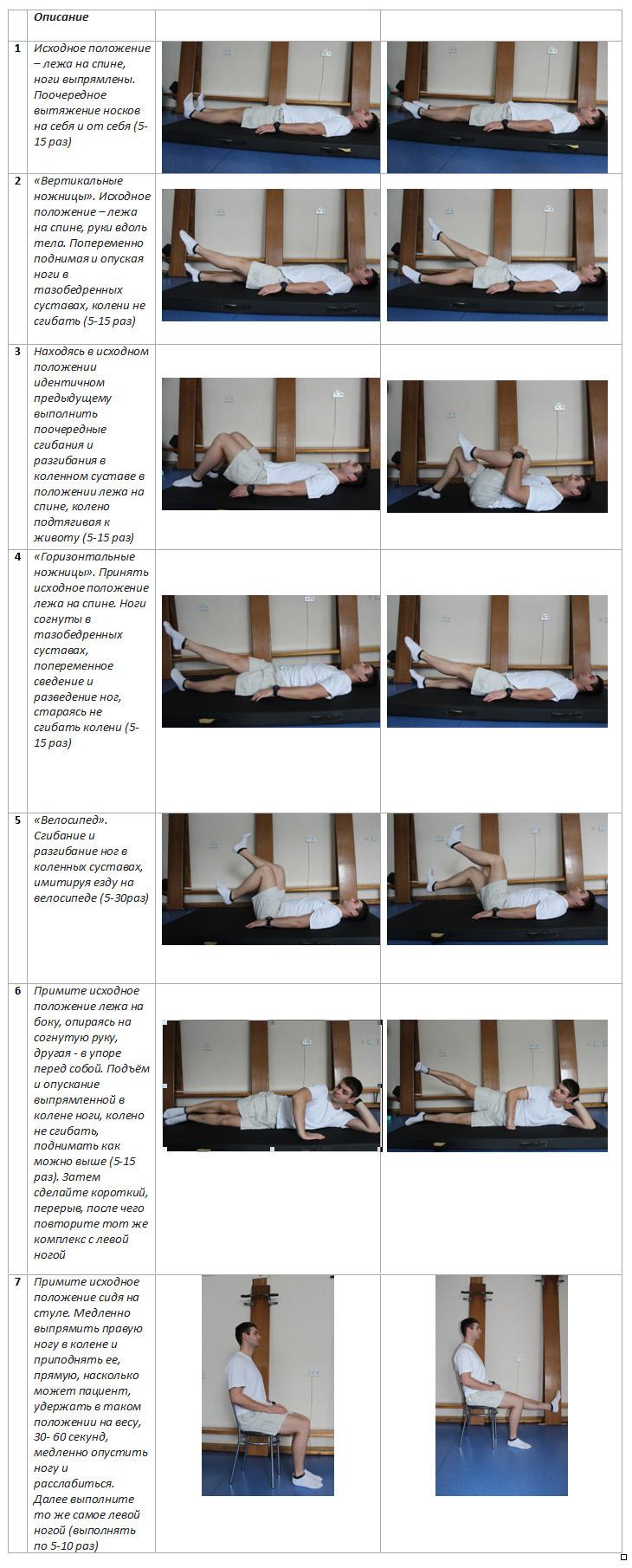 Причины, симптомы и лечение артроза